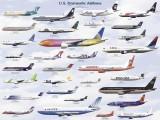 Aeroplane Companies List