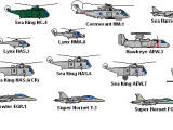 List Of Army Helicopters